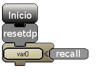 recall-dados