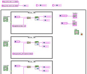 lvcastdiagram